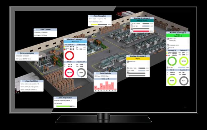 Management visuel contrôle et supervision screenshot