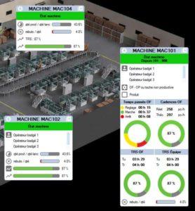 Suivi TRS automatique, logiciel calcul TRS