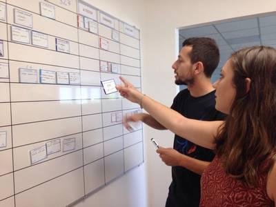 gestion projet intégration-logiciel production, méthode agile